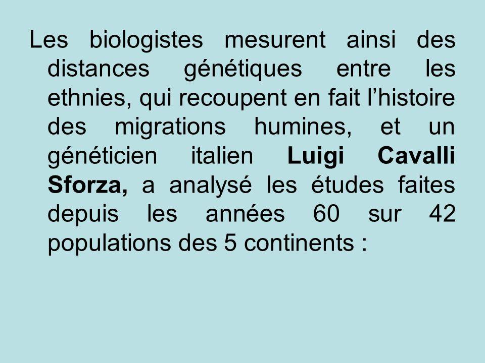 Les biologistes mesurent ainsi des distances génétiques entre les ethnies, qui recoupent en fait l'histoire des migrations humines, et un généticien italien Luigi Cavalli Sforza, a analysé les études faites depuis les années 60 sur 42 populations des 5 continents :