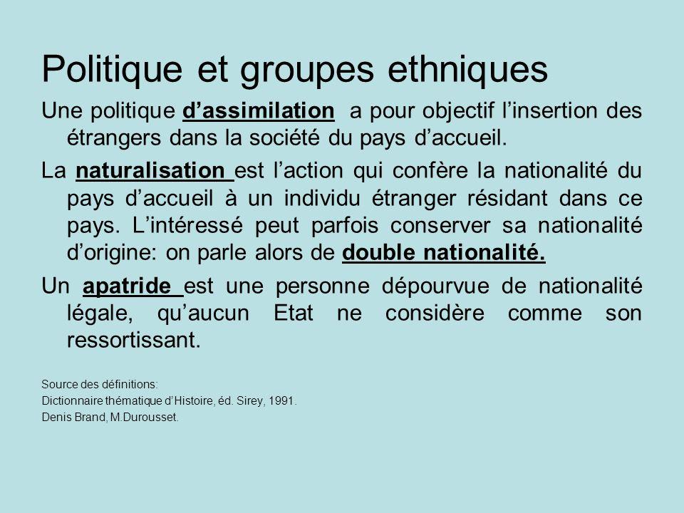 Politique et groupes ethniques