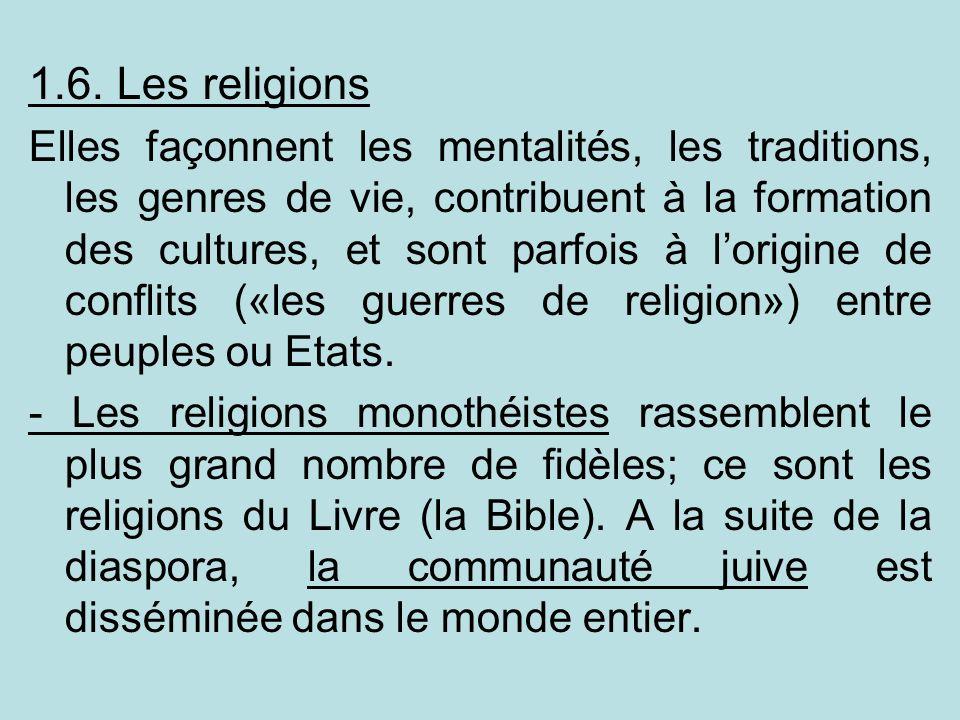 1.6. Les religions