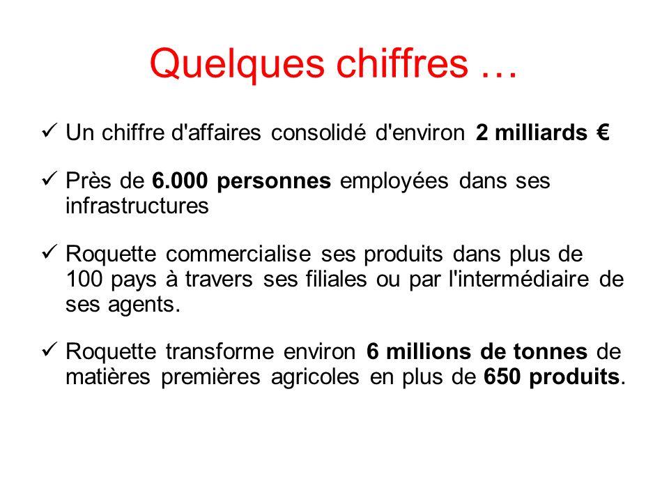 Quelques chiffres … Un chiffre d affaires consolidé d environ 2 milliards € Près de 6.000 personnes employées dans ses infrastructures.