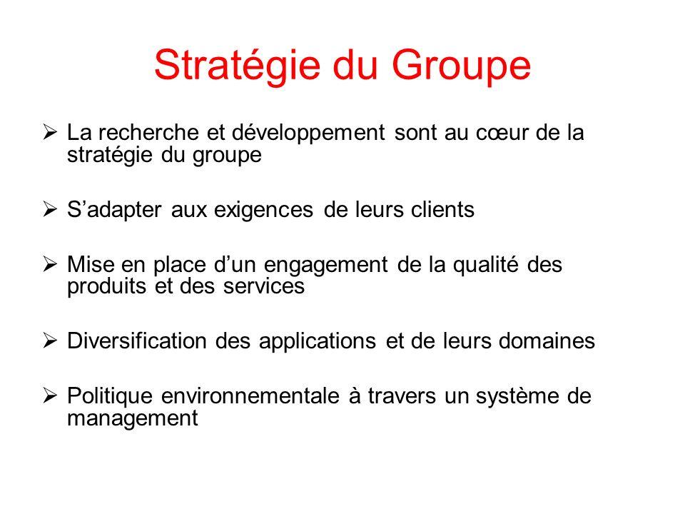 Stratégie du Groupe La recherche et développement sont au cœur de la stratégie du groupe. S'adapter aux exigences de leurs clients.