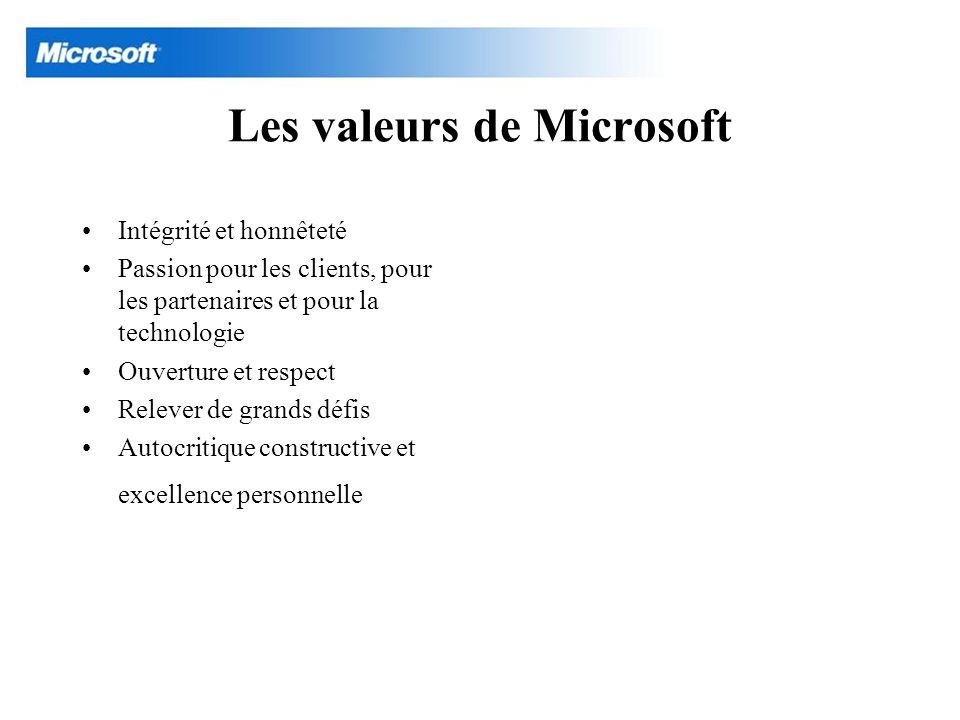 Les valeurs de Microsoft