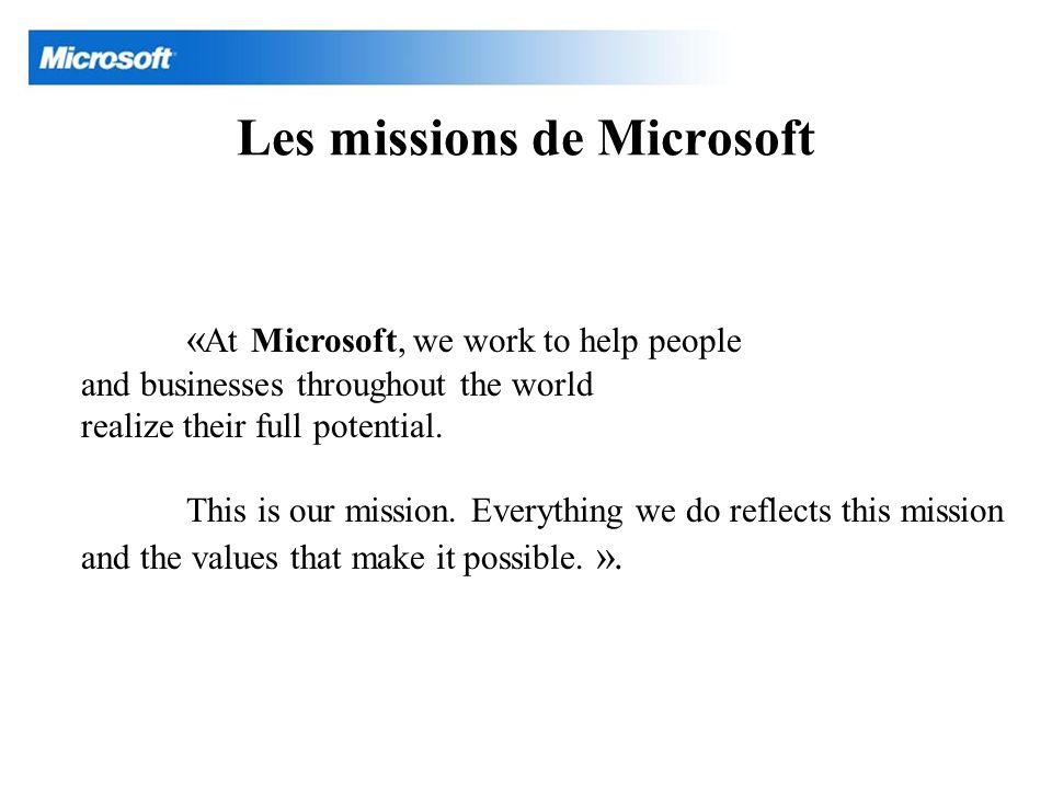 Les missions de Microsoft