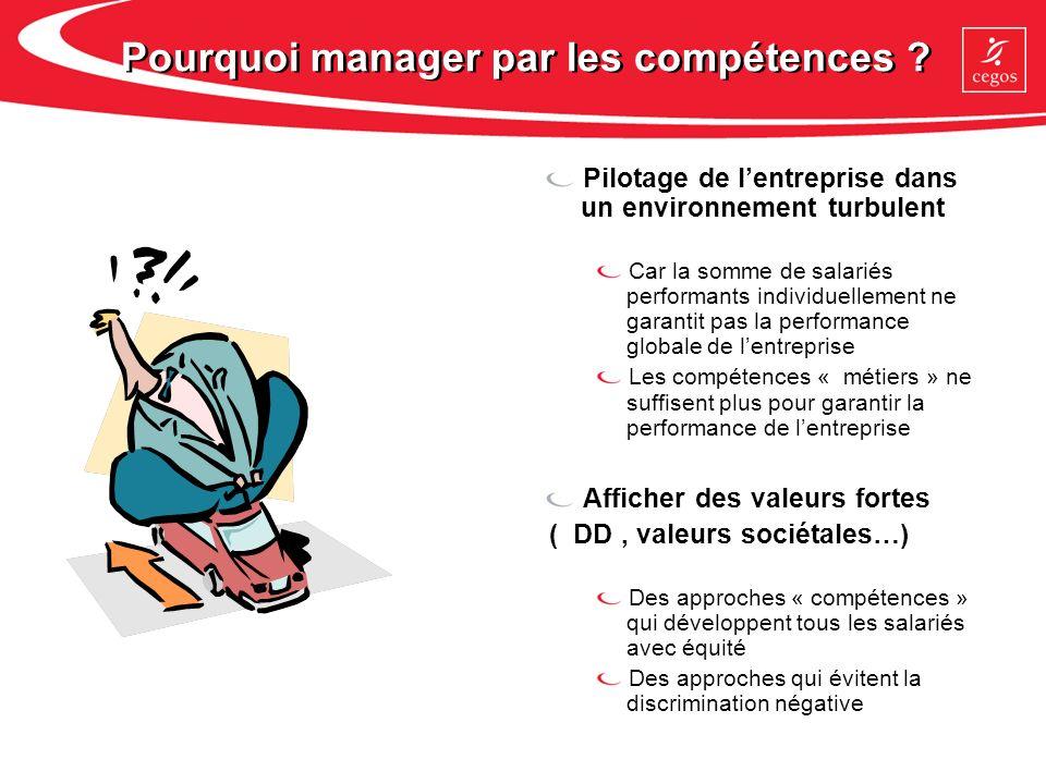 Pourquoi manager par les compétences