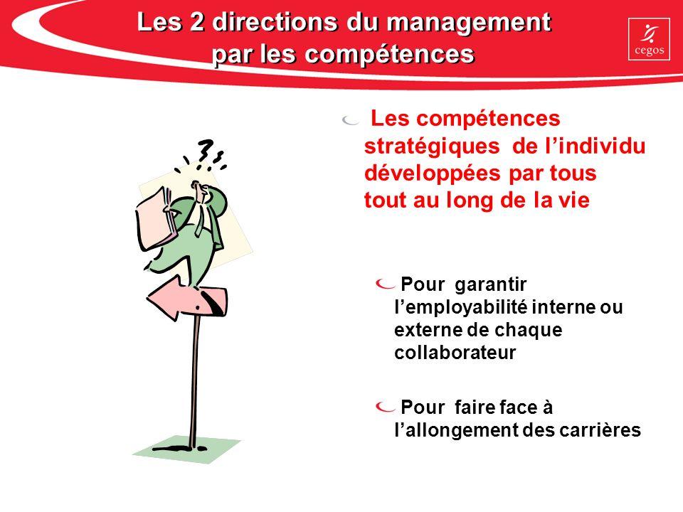Les 2 directions du management par les compétences