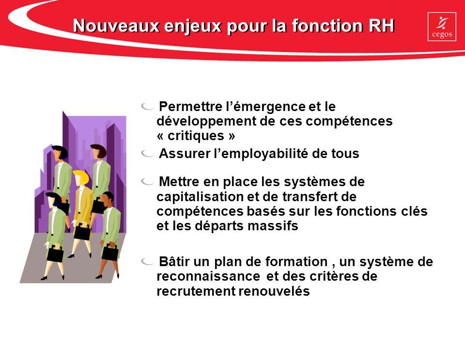 Nouveaux enjeux pour la fonction RH