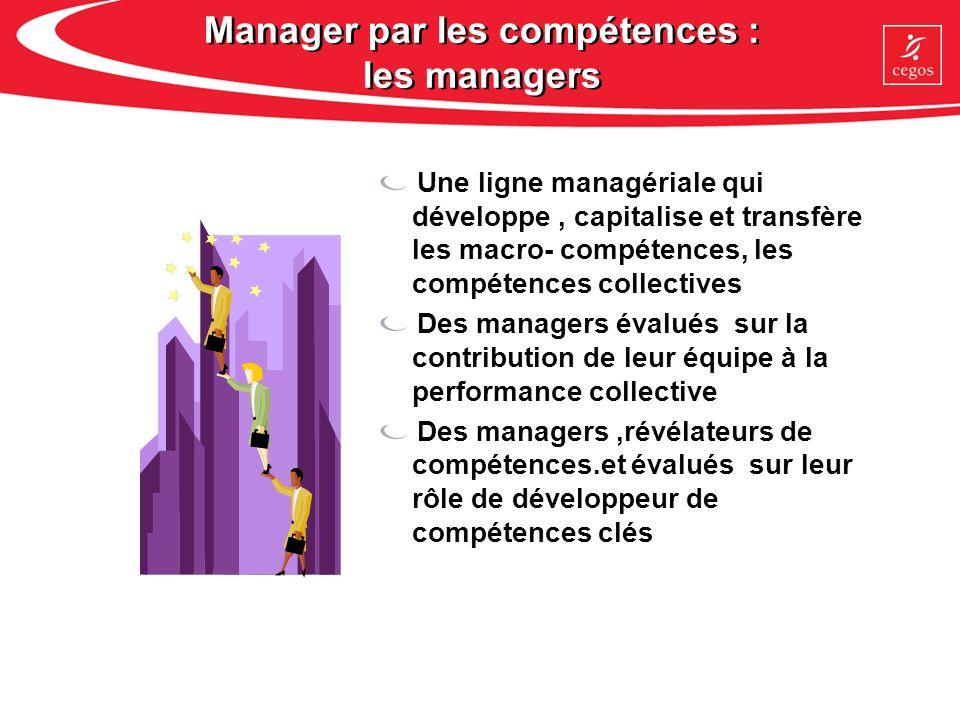 Manager par les compétences : les managers
