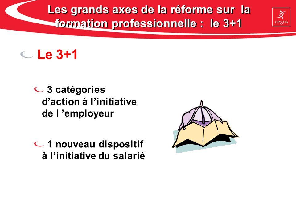 Les grands axes de la réforme sur la formation professionnelle : le 3+1