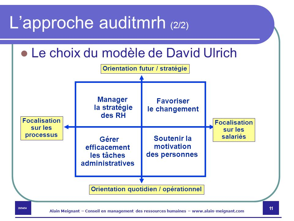 L'approche auditmrh (2/2)