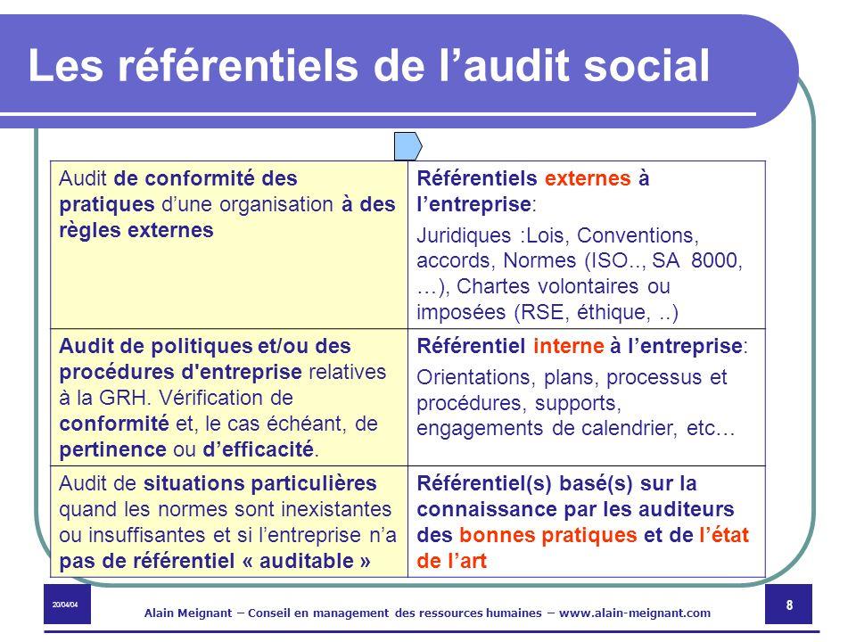 Les référentiels de l'audit social