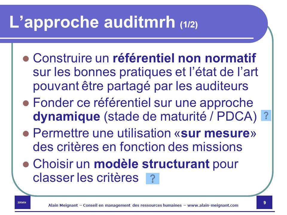 L'approche auditmrh (1/2)
