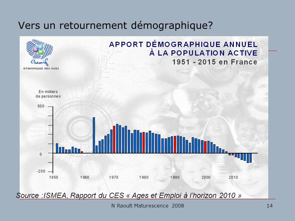 Vers un retournement démographique