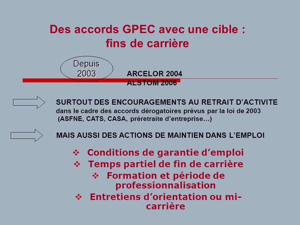 Des accords GPEC avec une cible :