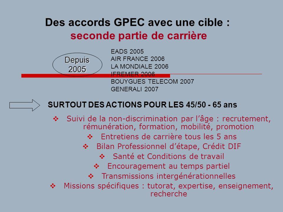Des accords GPEC avec une cible : seconde partie de carrière