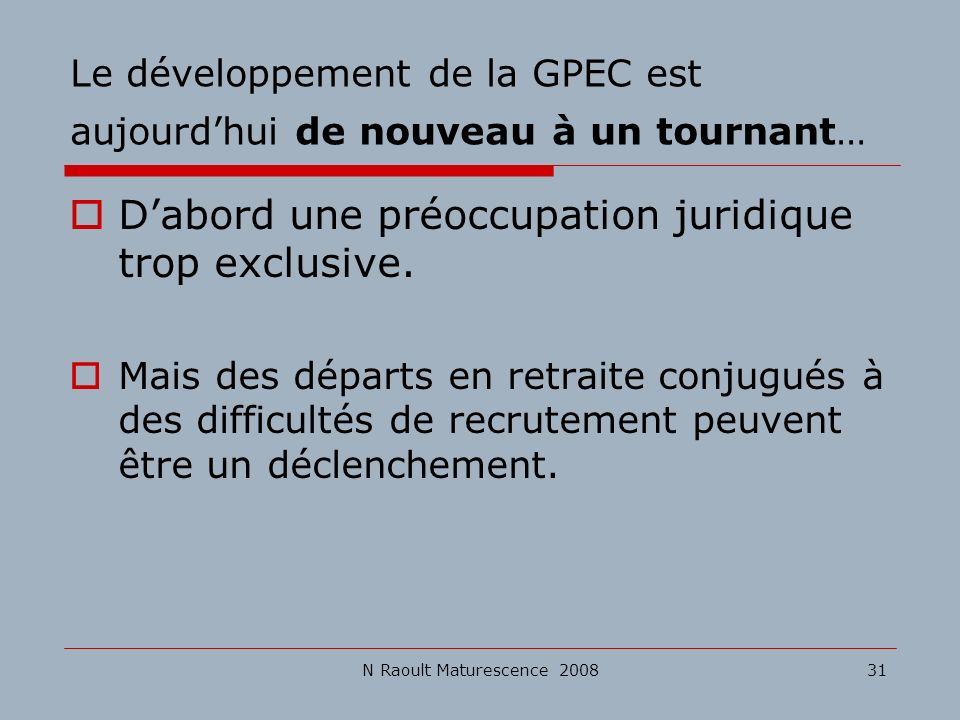 Le développement de la GPEC est aujourd'hui de nouveau à un tournant…