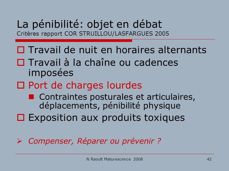 La pénibilité: objet en débat Critères rapport COR STRUILLOU/LASFARGUES 2005