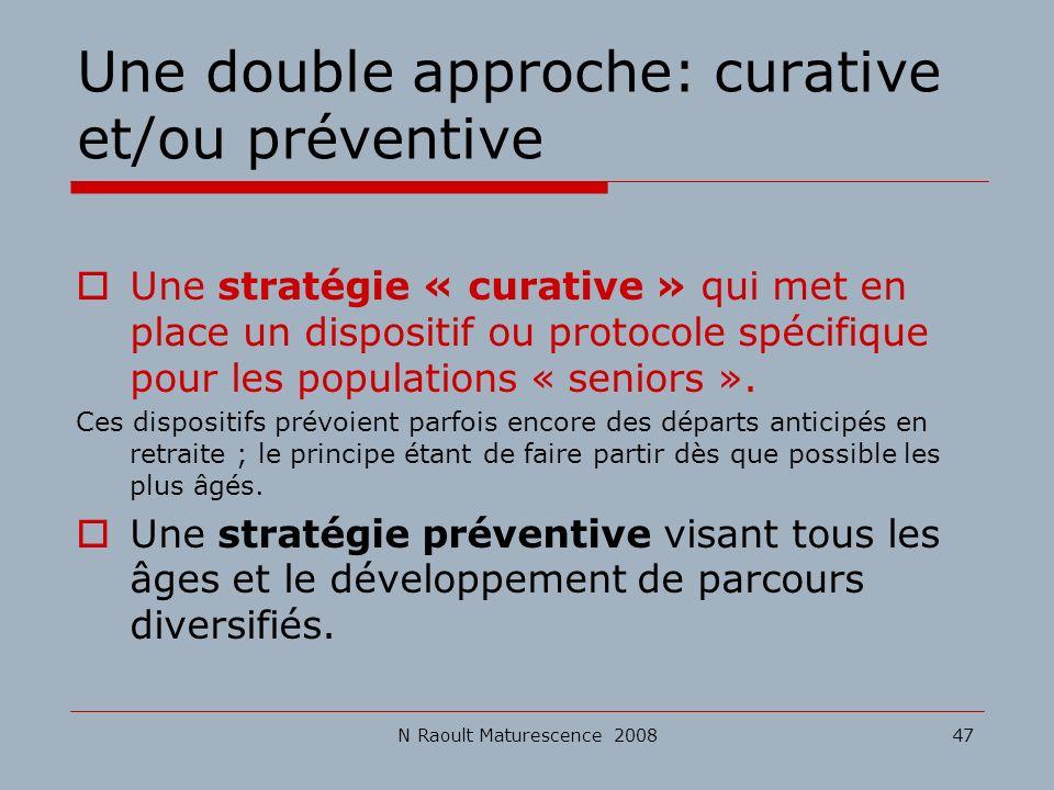 Une double approche: curative et/ou préventive