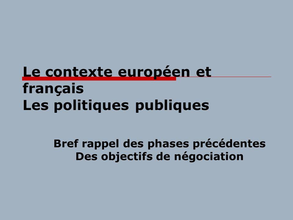 Le contexte européen et français Les politiques publiques