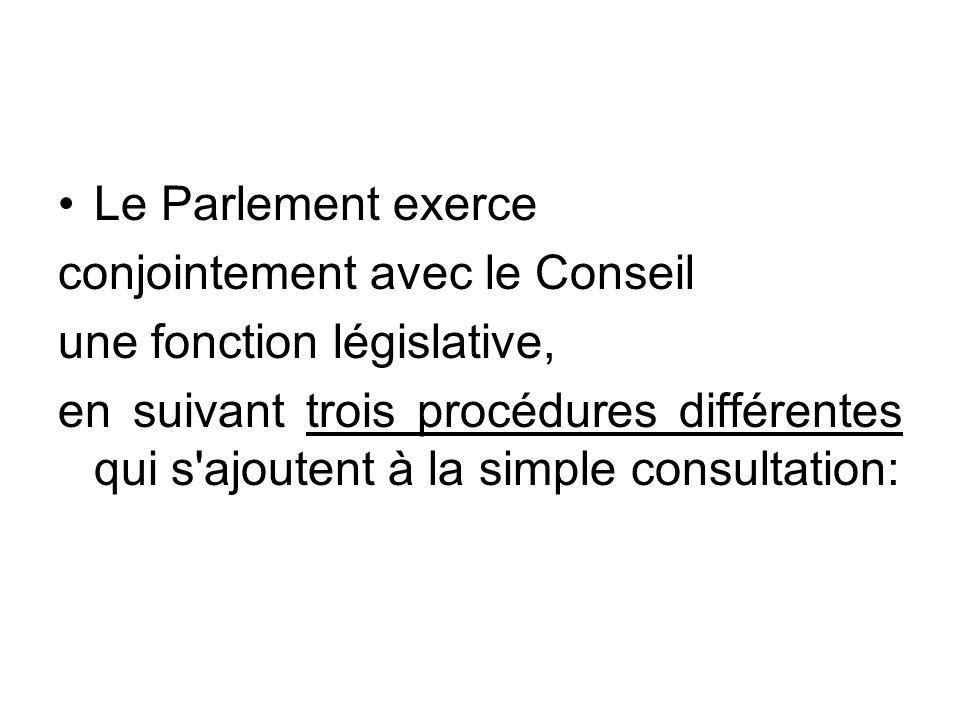 Le Parlement exerce conjointement avec le Conseil. une fonction législative,