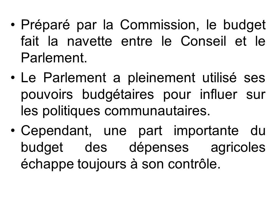 Préparé par la Commission, le budget fait la navette entre le Conseil et le Parlement.