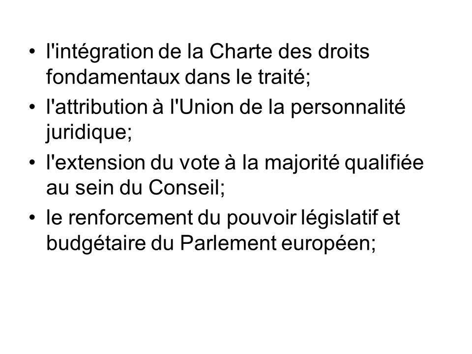 l intégration de la Charte des droits fondamentaux dans le traité;