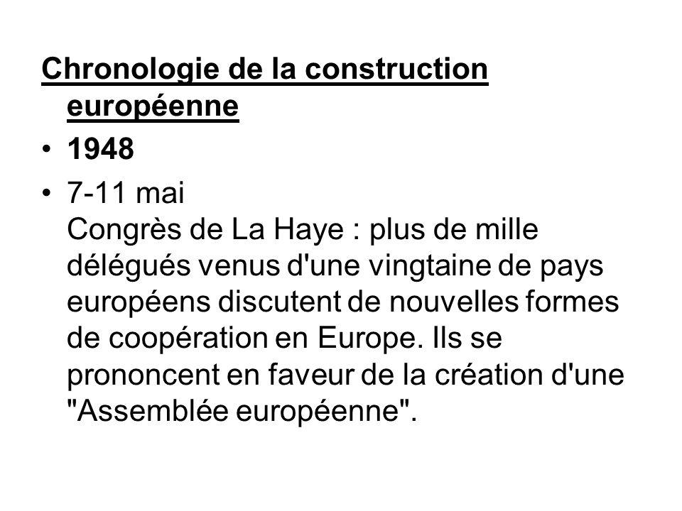 Chronologie de la construction européenne