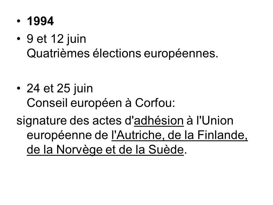1994 9 et 12 juin Quatrièmes élections européennes. 24 et 25 juin Conseil européen à Corfou: