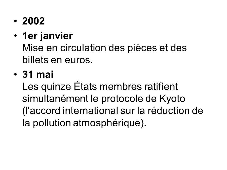 2002 1er janvier Mise en circulation des pièces et des billets en euros.