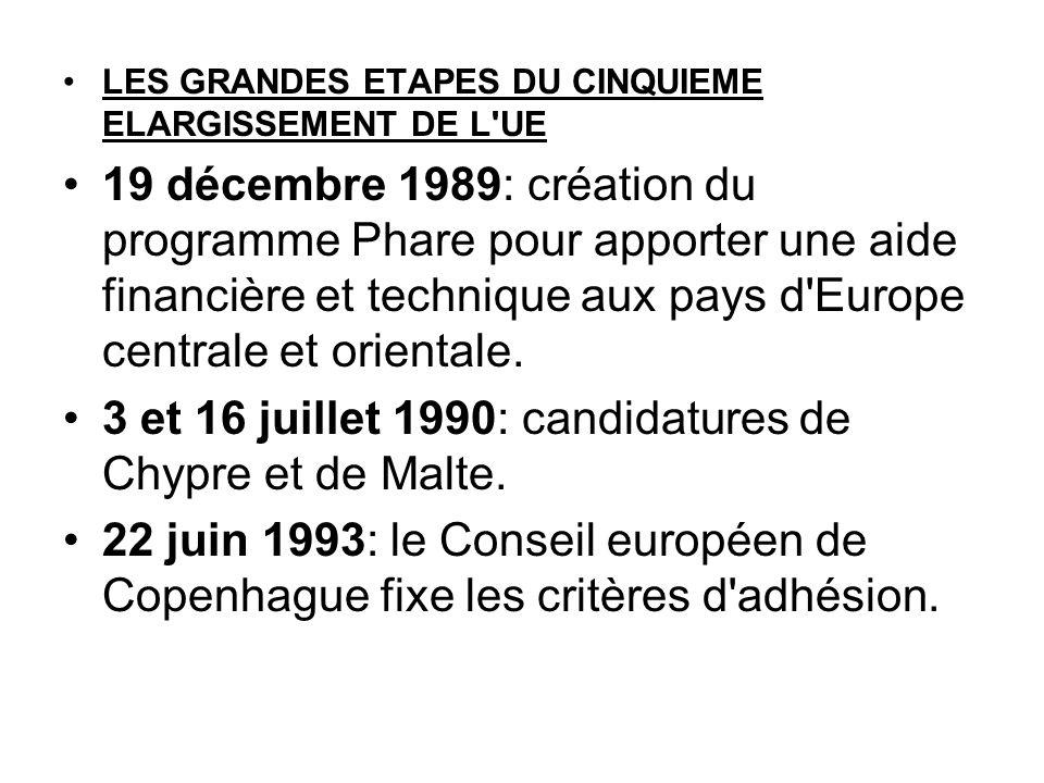 3 et 16 juillet 1990: candidatures de Chypre et de Malte.