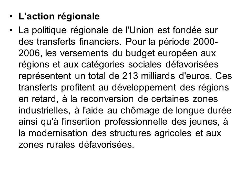 L action régionale