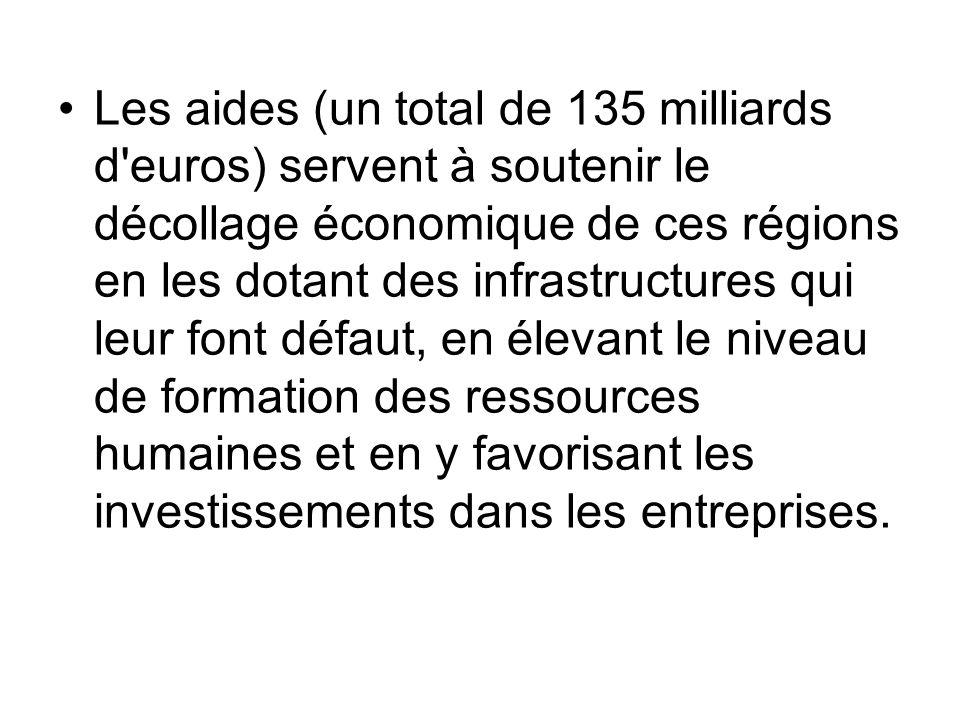 Les aides (un total de 135 milliards d euros) servent à soutenir le décollage économique de ces régions en les dotant des infrastructures qui leur font défaut, en élevant le niveau de formation des ressources humaines et en y favorisant les investissements dans les entreprises.