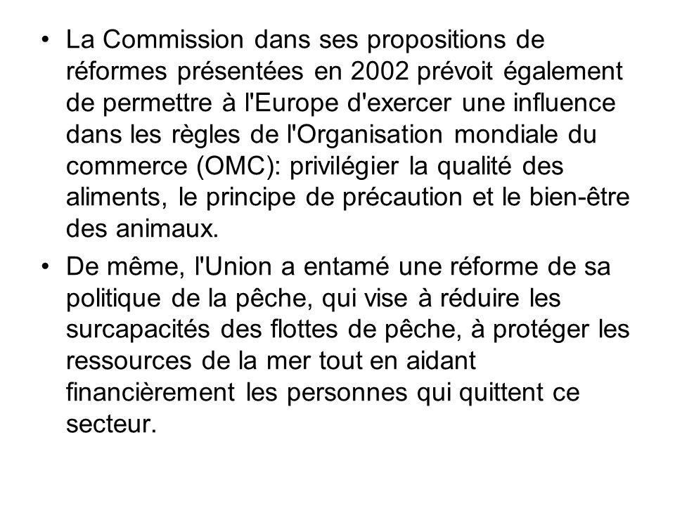 La Commission dans ses propositions de réformes présentées en 2002 prévoit également de permettre à l Europe d exercer une influence dans les règles de l Organisation mondiale du commerce (OMC): privilégier la qualité des aliments, le principe de précaution et le bien-être des animaux.