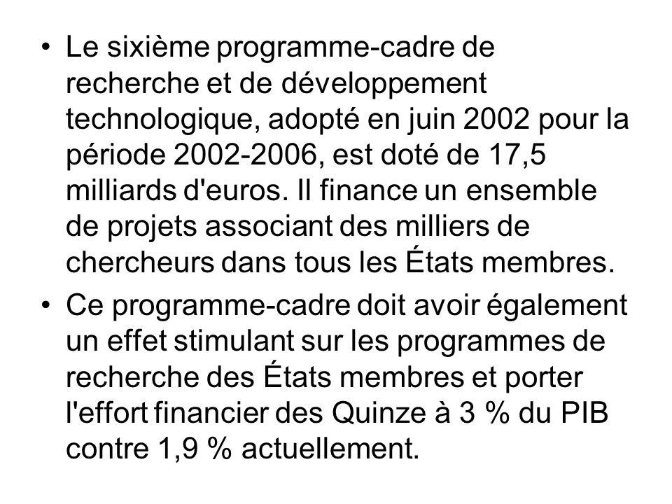 Le sixième programme-cadre de recherche et de développement technologique, adopté en juin 2002 pour la période 2002-2006, est doté de 17,5 milliards d euros. Il finance un ensemble de projets associant des milliers de chercheurs dans tous les États membres.