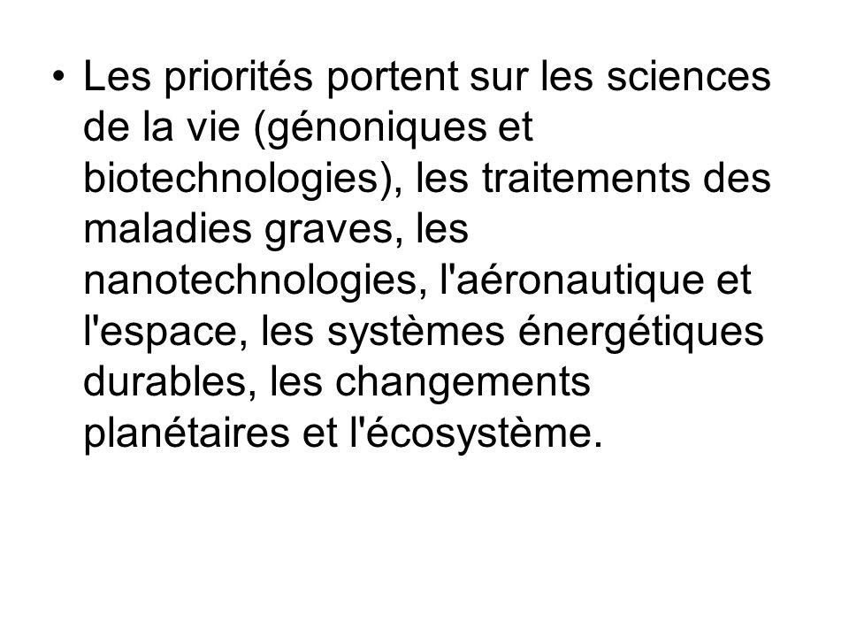 Les priorités portent sur les sciences de la vie (génoniques et biotechnologies), les traitements des maladies graves, les nanotechnologies, l aéronautique et l espace, les systèmes énergétiques durables, les changements planétaires et l écosystème.