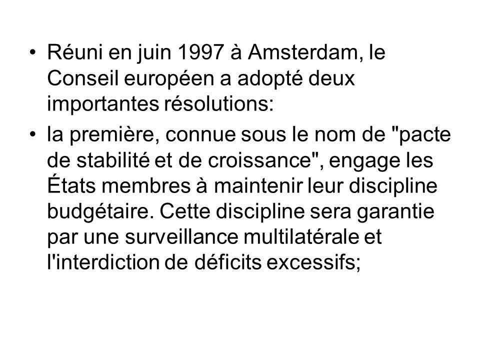 Réuni en juin 1997 à Amsterdam, le Conseil européen a adopté deux importantes résolutions: