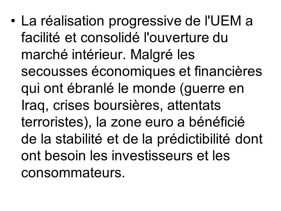 La réalisation progressive de l UEM a facilité et consolidé l ouverture du marché intérieur.