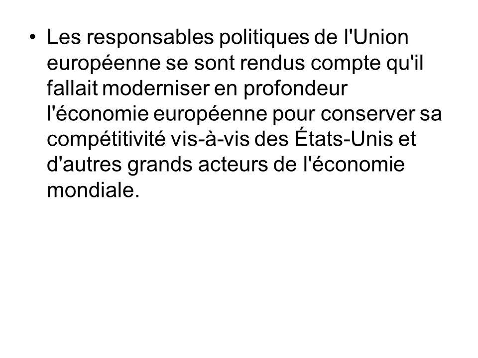 Les responsables politiques de l Union européenne se sont rendus compte qu il fallait moderniser en profondeur l économie européenne pour conserver sa compétitivité vis-à-vis des États-Unis et d autres grands acteurs de l économie mondiale.