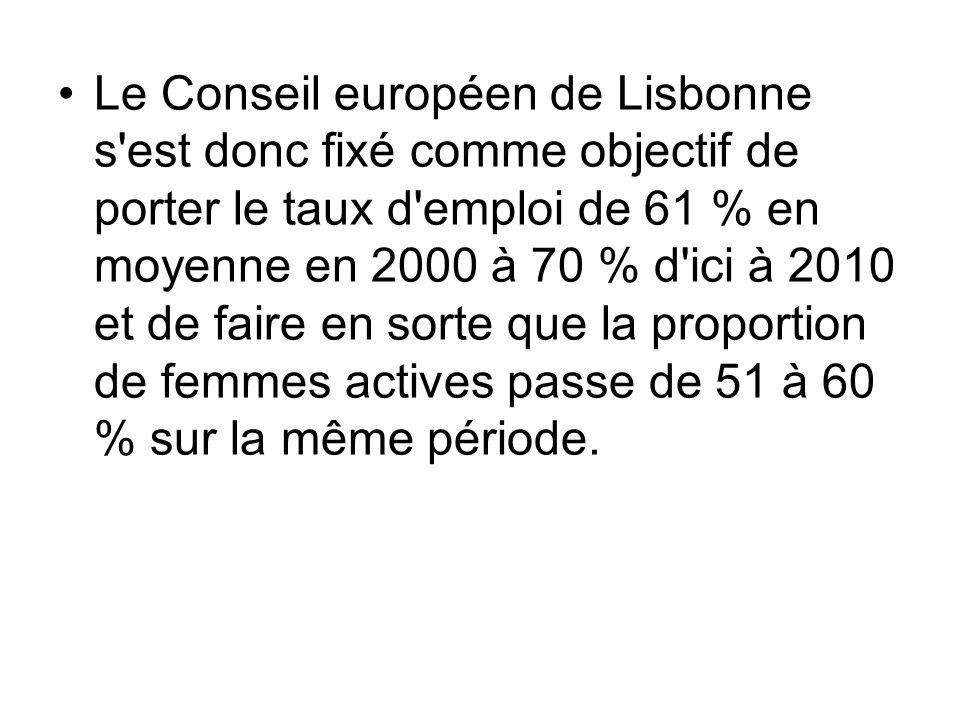 Le Conseil européen de Lisbonne s est donc fixé comme objectif de porter le taux d emploi de 61 % en moyenne en 2000 à 70 % d ici à 2010 et de faire en sorte que la proportion de femmes actives passe de 51 à 60 % sur la même période.