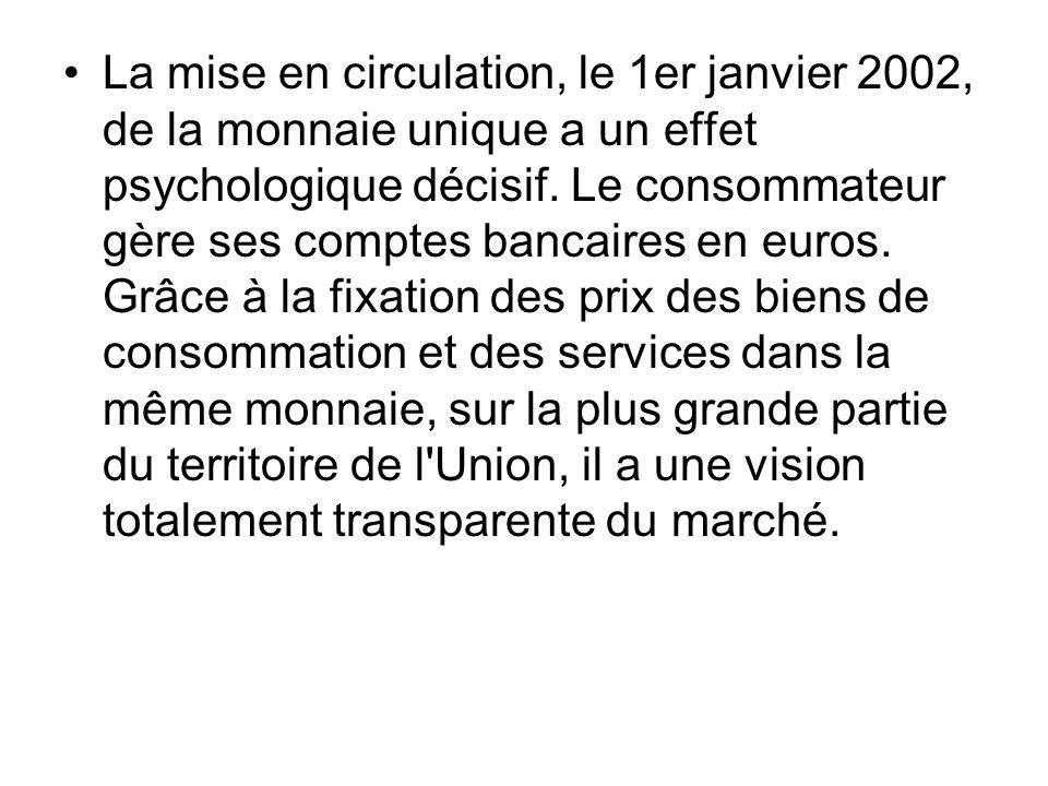 La mise en circulation, le 1er janvier 2002, de la monnaie unique a un effet psychologique décisif.