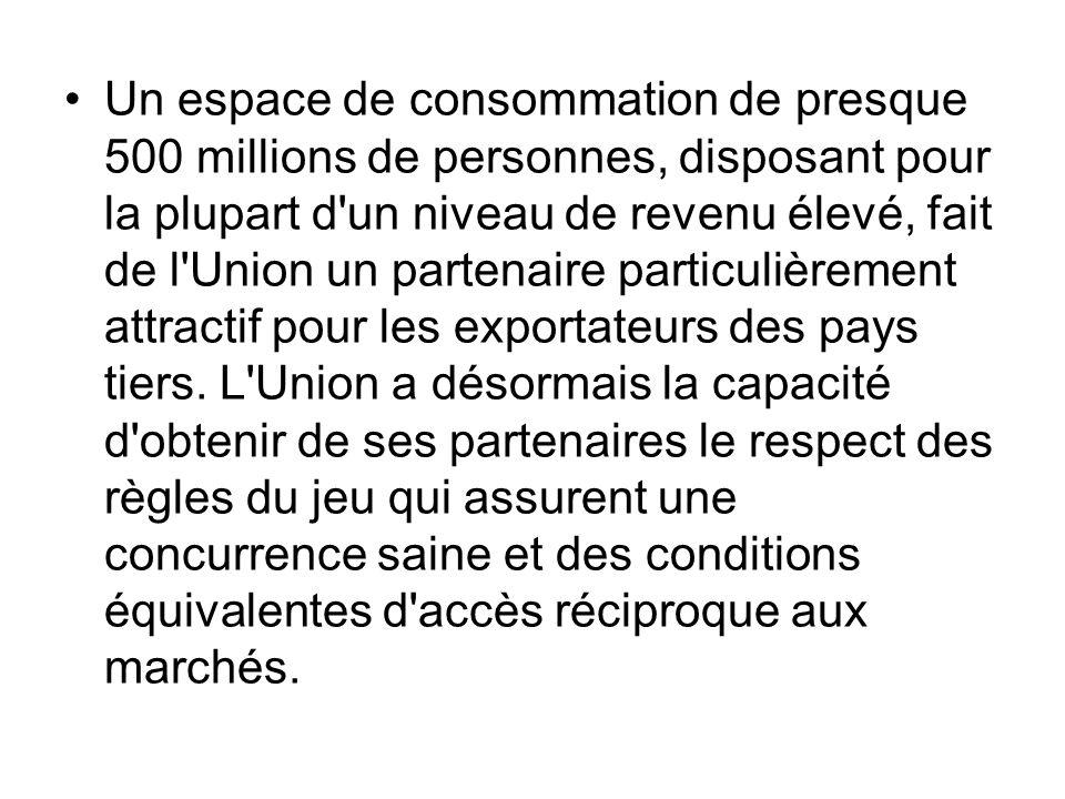 Un espace de consommation de presque 500 millions de personnes, disposant pour la plupart d un niveau de revenu élevé, fait de l Union un partenaire particulièrement attractif pour les exportateurs des pays tiers.