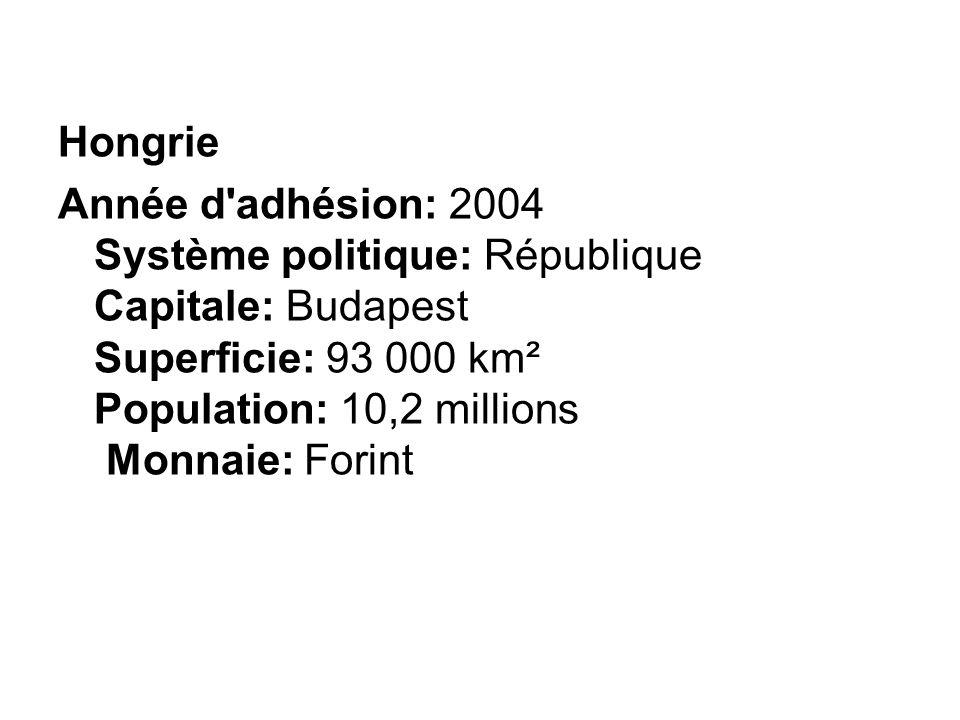 Hongrie Année d adhésion: 2004 Système politique: République Capitale: Budapest Superficie: 93 000 km² Population: 10,2 millions Monnaie: Forint.