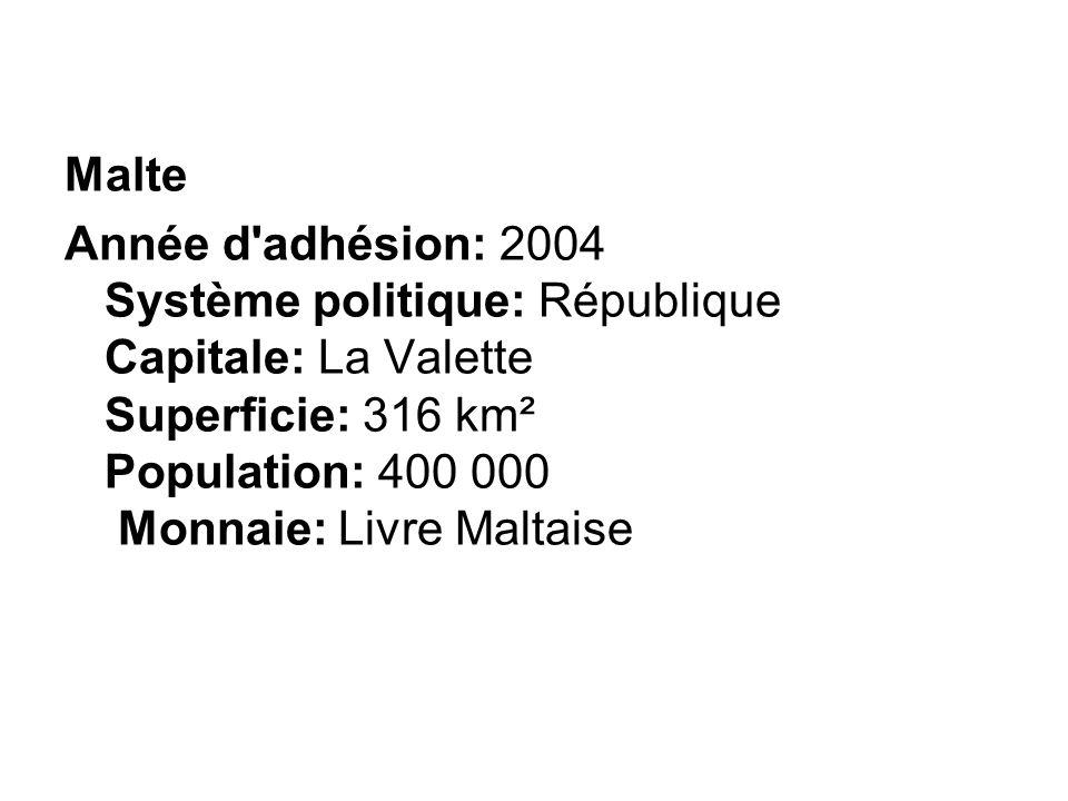 Malte Année d adhésion: 2004 Système politique: République Capitale: La Valette Superficie: 316 km² Population: 400 000 Monnaie: Livre Maltaise.