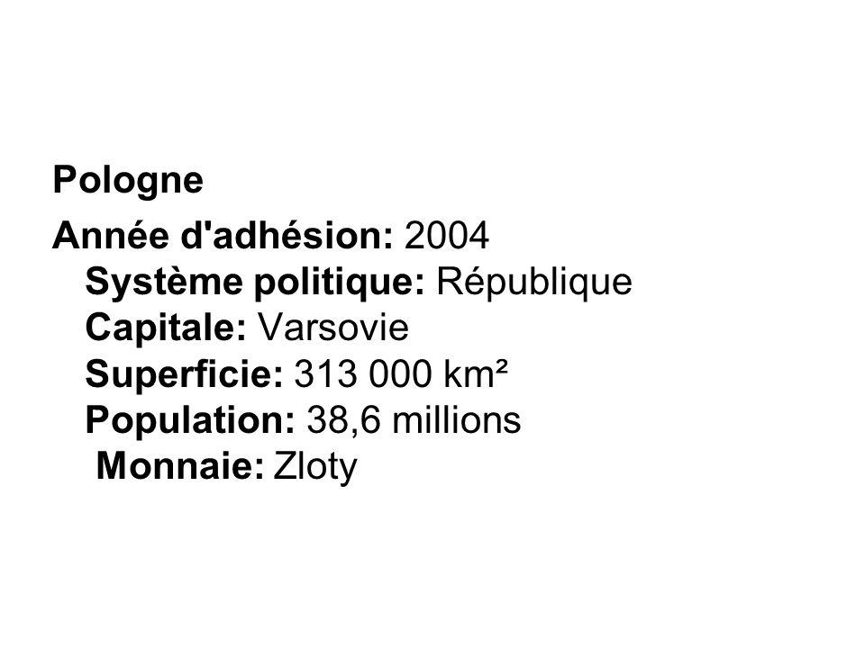 Pologne Année d adhésion: 2004 Système politique: République Capitale: Varsovie Superficie: 313 000 km² Population: 38,6 millions Monnaie: Zloty.