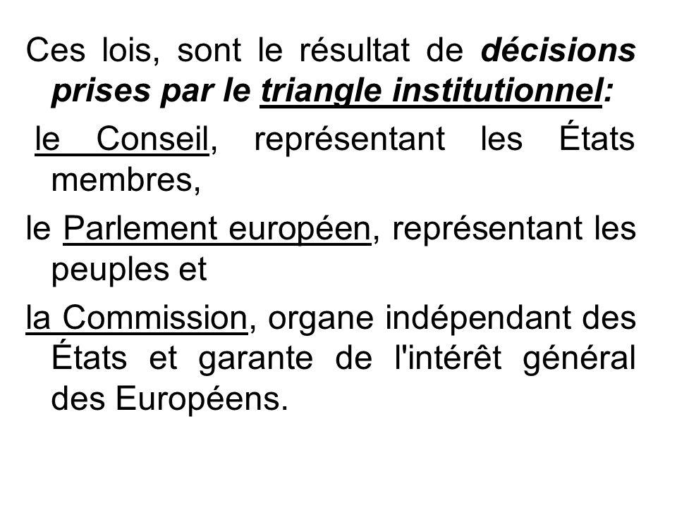 Ces lois, sont le résultat de décisions prises par le triangle institutionnel: