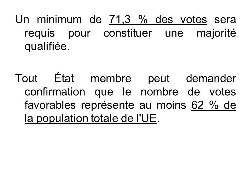 Un minimum de 71,3 % des votes sera requis pour constituer une majorité qualifiée.