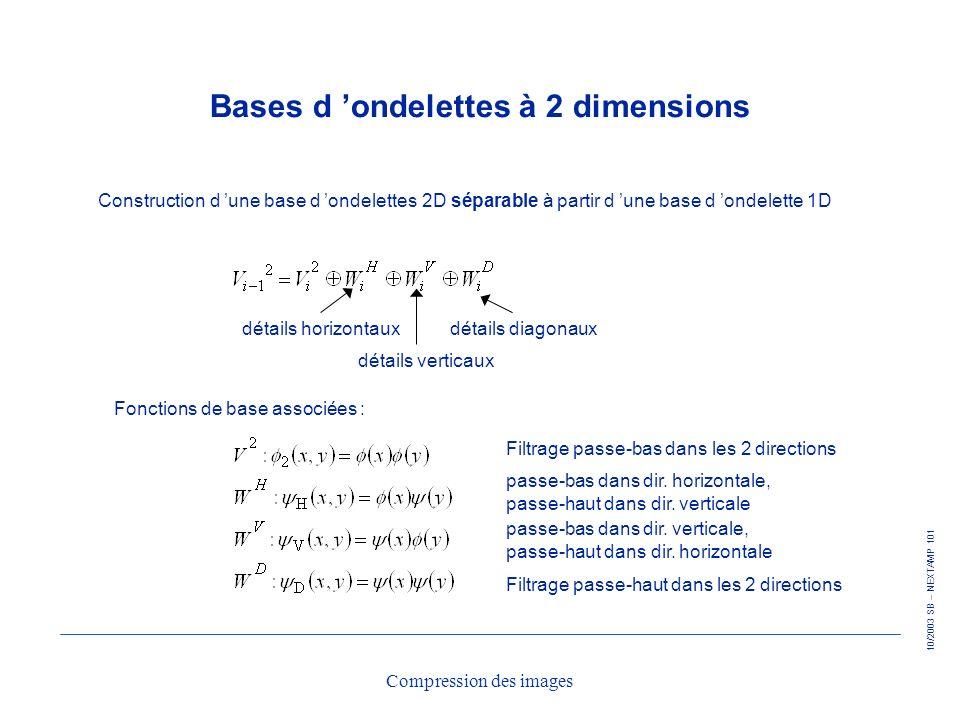 Bases d 'ondelettes à 2 dimensions