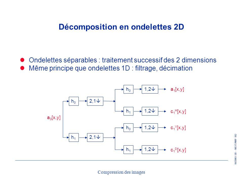 Décomposition en ondelettes 2D