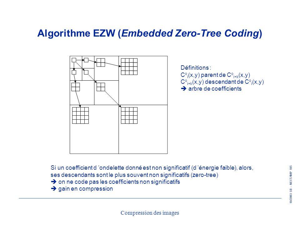 Algorithme EZW (Embedded Zero-Tree Coding)