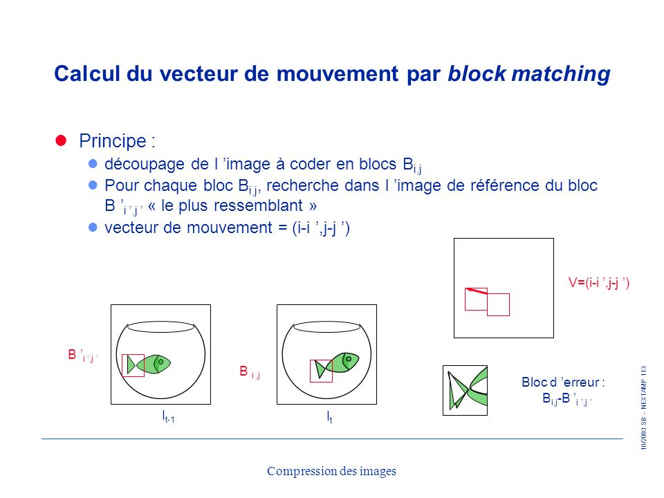 Calcul du vecteur de mouvement par block matching