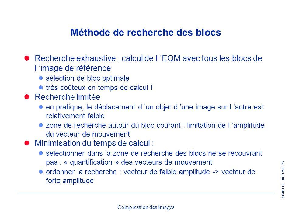 Méthode de recherche des blocs